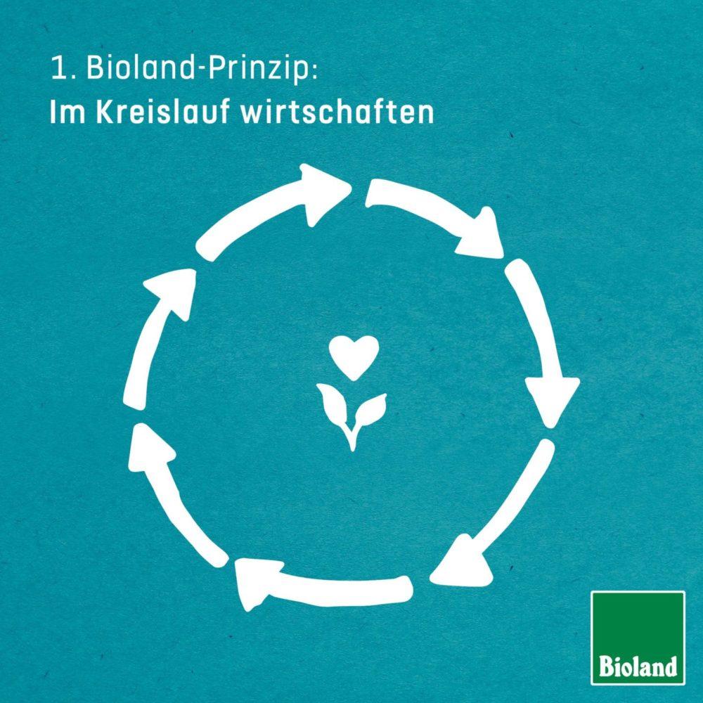 Bioland Prinzip 1
